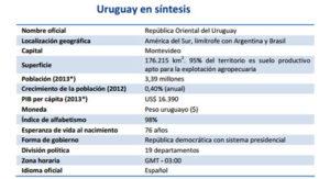uruguay_sintesis_460